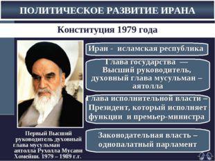 Первый Высший руководитель духовный глава мусульман аятолла Рухолла Мусави Хо