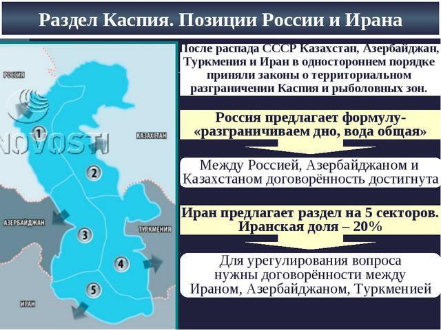 Раздел Каспия. Позиции России и Ирана После распада СССР Казахстан, Азербайдж...