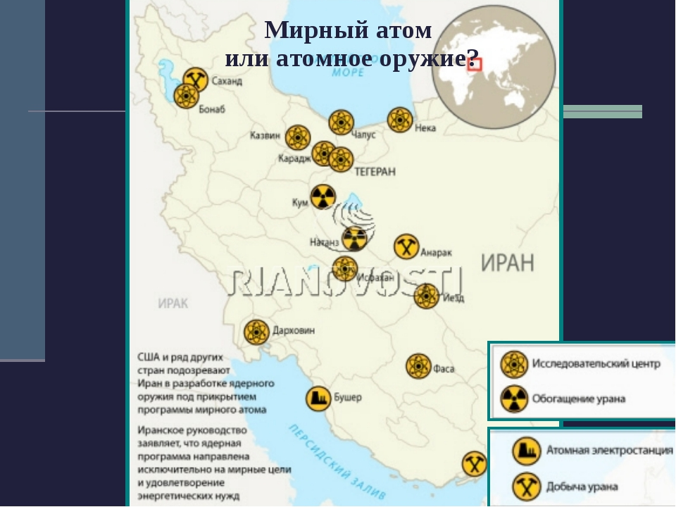 Мирный атом или атомное оружие?