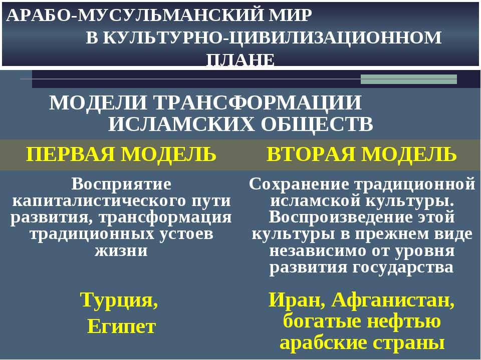 АРАБО-МУСУЛЬМАНСКИЙ МИР В КУЛЬТУРНО-ЦИВИЛИЗАЦИОННОМ ПЛАНЕ МОДЕЛИ ТРАНСФОРМАЦИ...