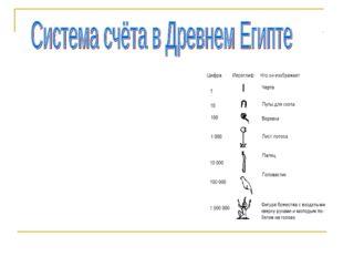 Система счета древних египтян насчитывает семь знаков, передающих разряды чис
