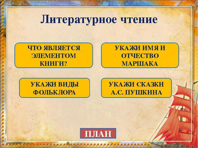 Укажи сказки А.С. Пушкина Сказка о золотом петушке Белоснежка и семь гномов С...