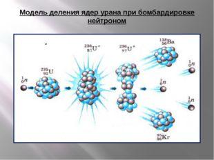 Модель деления ядер урана при бомбардировке нейтроном