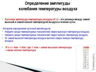 Определение амплитуды колебания температуры воздуха Суточная амплитуда темпер