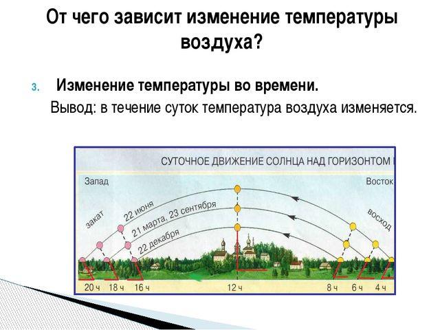 Изменение температуры во времени. Вывод: в течение суток температура воздуха...