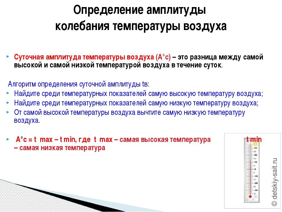 Определение амплитуды колебания температуры воздуха Суточная амплитуда темпер...