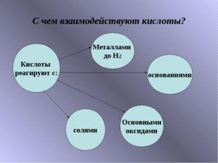 С чем взаимодействуют кислоты? Кислоты реагируют с: основаниями солями Основн