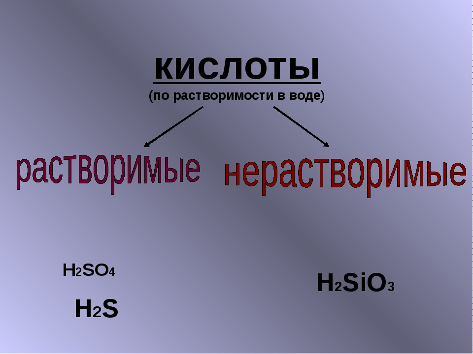 кислоты (по растворимости в воде) H2S H2SiO3 H2SO4