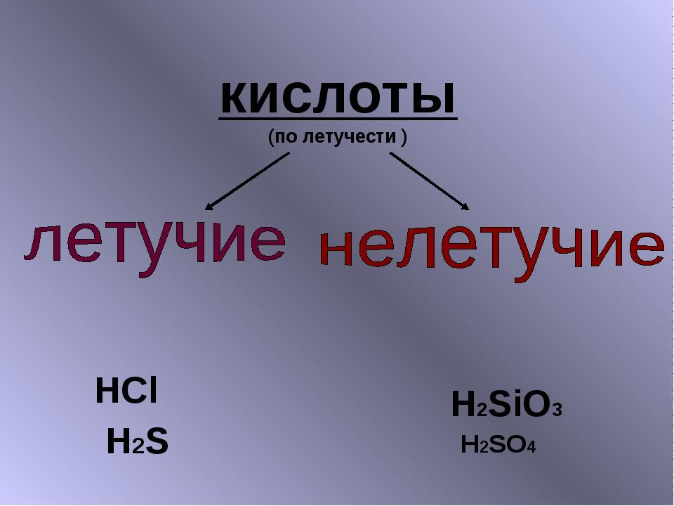 кислоты (по летучести ) H2S H2SiO3 H2SO4 HCl