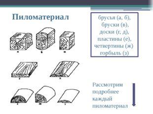 Пиломатериал брусья (а, б), бруски (в), доски (г, д), пластины (е), четверти