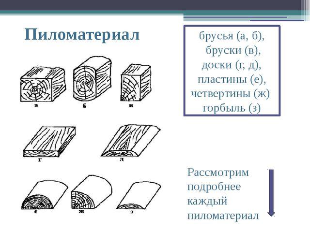 Пиломатериал брусья (а, б), бруски (в), доски (г, д), пластины (е), четверти...
