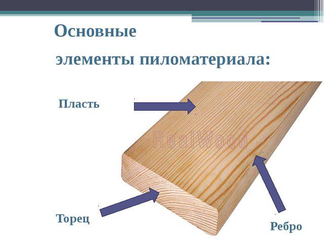 Основные элементы пиломатериала: Пласть Ребро Торец