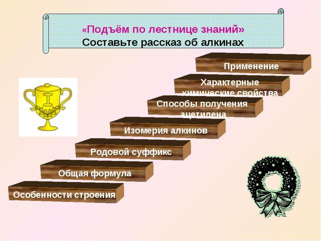 «Подъём по лестнице знаний» Составьте рассказ об алкинах Особенности строени...