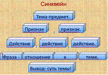 http://pandia.ru/text/79/261/images/image015_8.gif