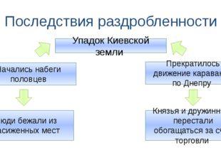 Последствия раздробленности Упадок Киевской земли Прекратилось движение карав