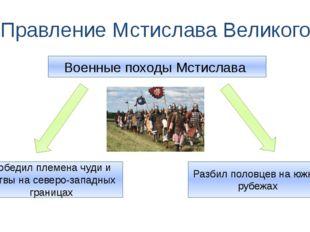 Правление Мстислава Великого Военные походы Мстислава Разбил половцев на южны
