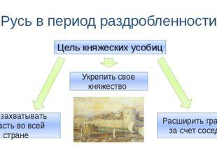 Русь в период раздробленности Цель княжеских усобиц Укрепить свое княжество Р