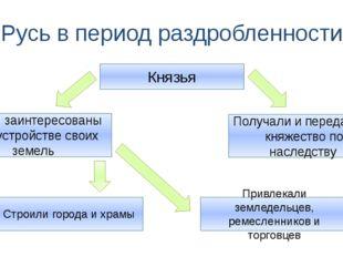 Русь в период раздробленности Князья Привлекали земледельцев, ремесленников и