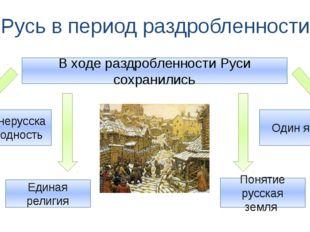 Русь в период раздробленности В ходе раздробленности Руси сохранились Понятие