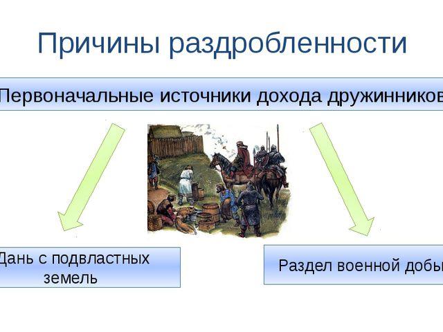 Причины раздробленности Первоначальные источники дохода дружинников Дань с по...