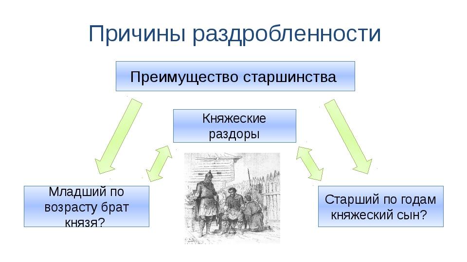 Причины раздробленности Преимущество старшинства Младший по возрасту брат кня...