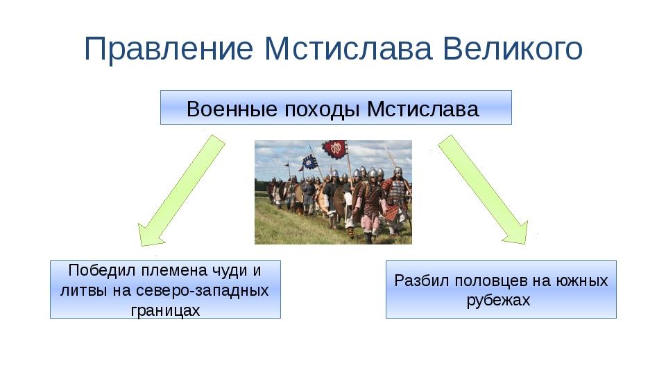 Правление Мстислава Великого Военные походы Мстислава Разбил половцев на южны...