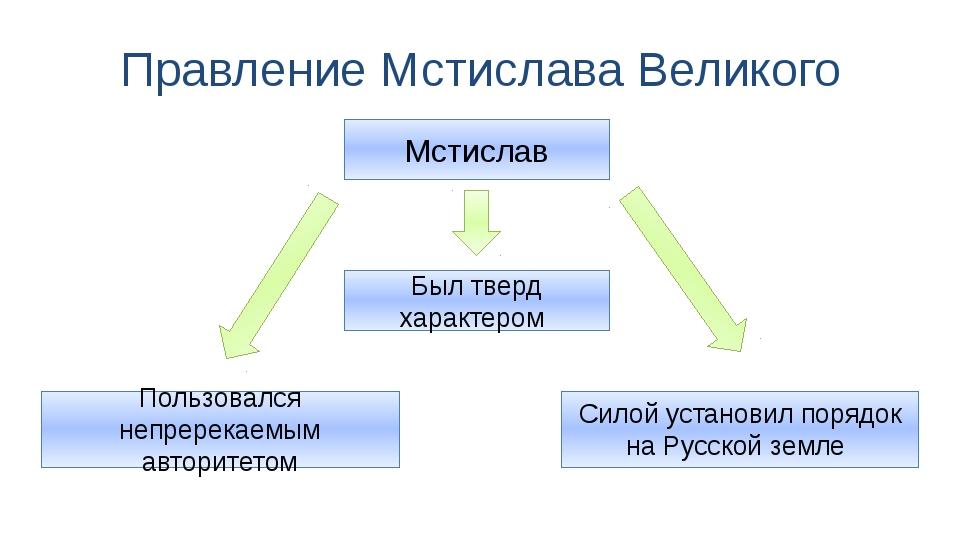 Правление Мстислава Великого Мстислав Был тверд характером Силой установил по...