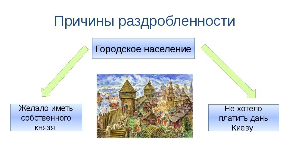 Причины раздробленности Городское население Не хотело платить дань Киеву Жела...