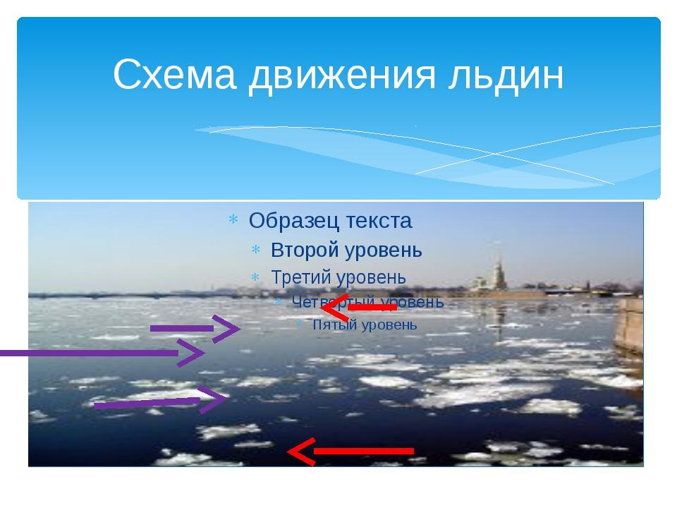 Схема движения льдин