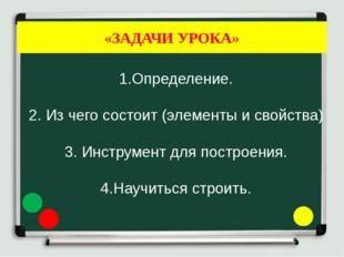«ЗАДАЧИ УРОКА» 1.Определение. 2. Из чего состоит (элементы и свойства) 3. Инс