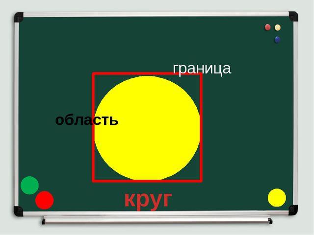 область граница круг