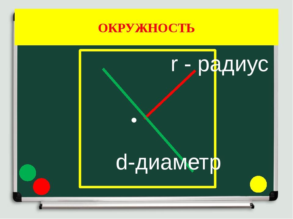 ● ОКРУЖНОСТЬ r - радиус d-диаметр