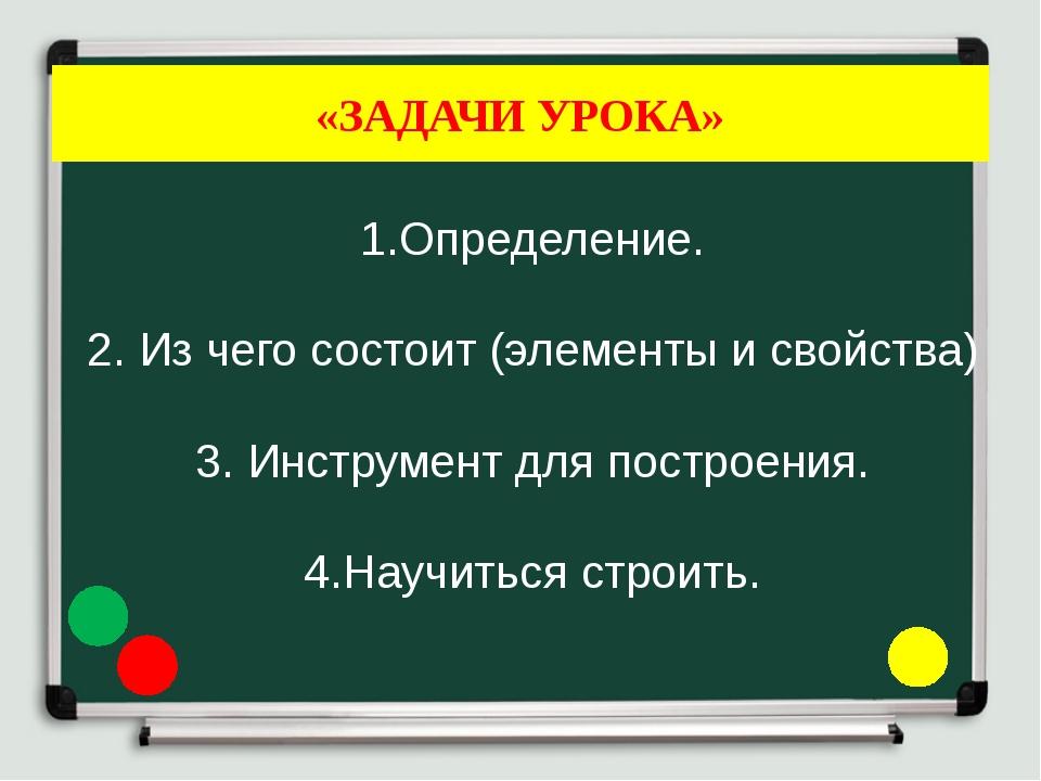 «ЗАДАЧИ УРОКА» 1.Определение. 2. Из чего состоит (элементы и свойства) 3. Инс...