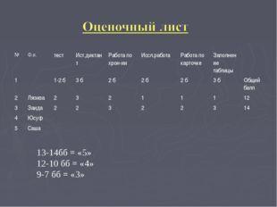 13-14бб = «5» 12-10 бб = «4» 9-7 бб = «3» №Ф.и.тестИст.диктантРабота по х