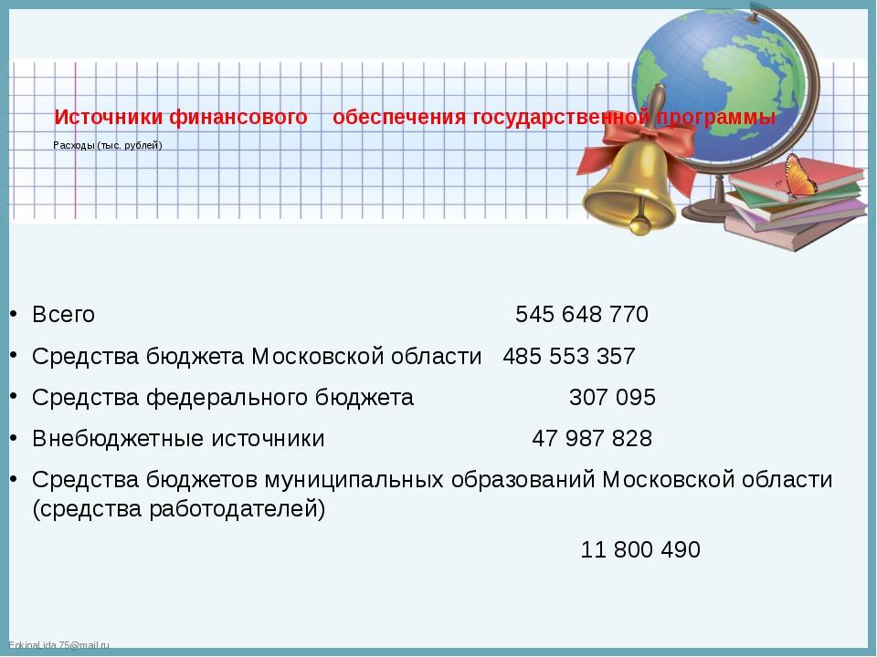 Источники финансового  обеспечения государственной программы  Расходы (тыс...