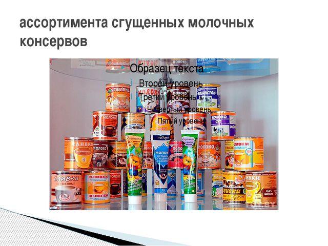 ассортимента сгущенных молочных консервов