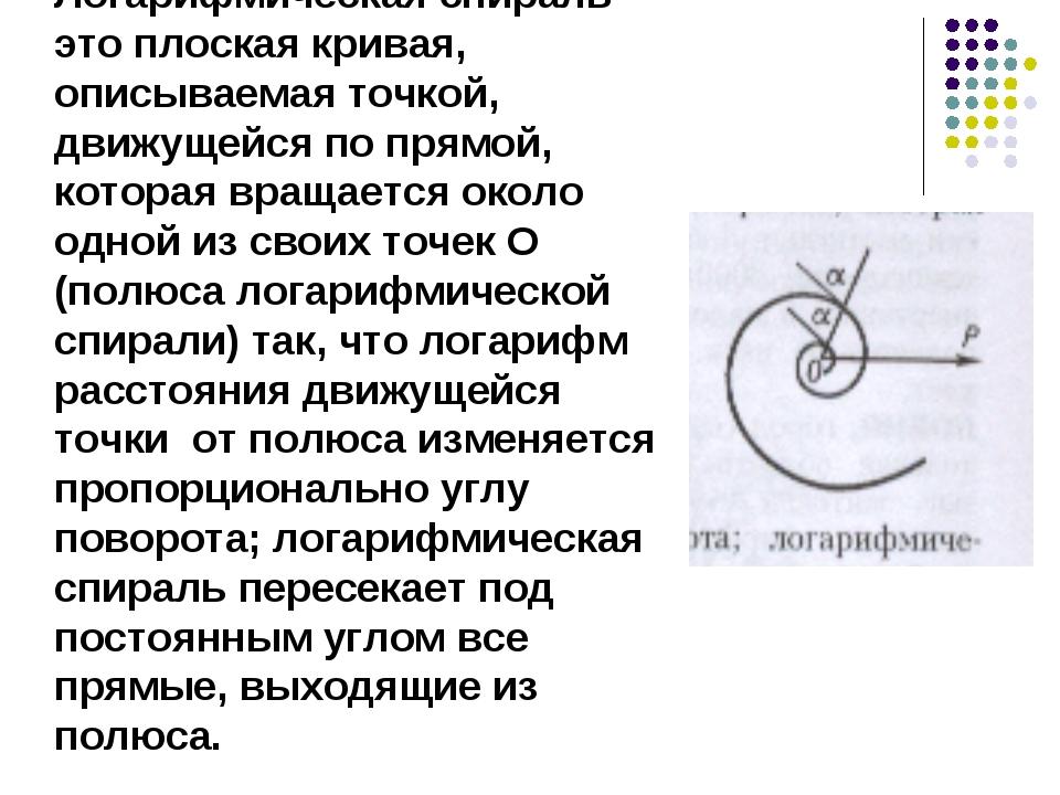 Логарифмическая спираль это плоская кривая, описываемая точкой, движущейся по...