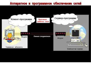 Аппаратное и программное обеспечение сетей Клиент-программа Сервер-программа