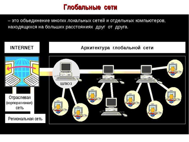 Глобальные сети – это объединение многих локальных сетей и отдельных компьюте...
