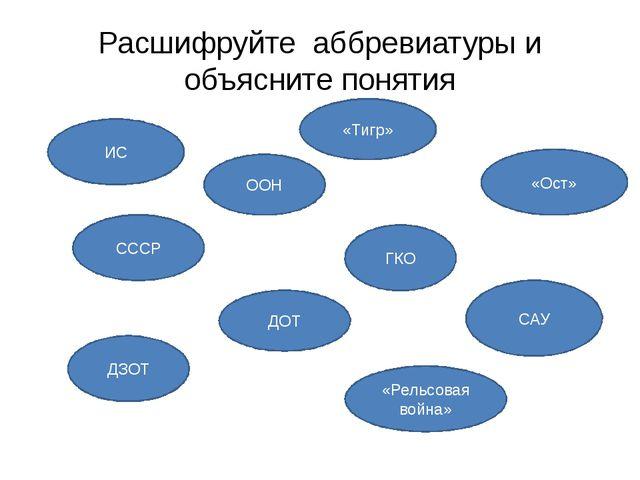 Расшифруйте  аббревиатуры и объясните понятия