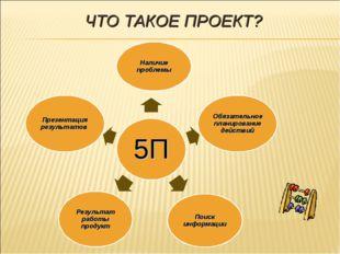 ЧТО ТАКОЕ ПРОЕКТ? 5П Наличие проблемы Обязательное планирование действий Поис