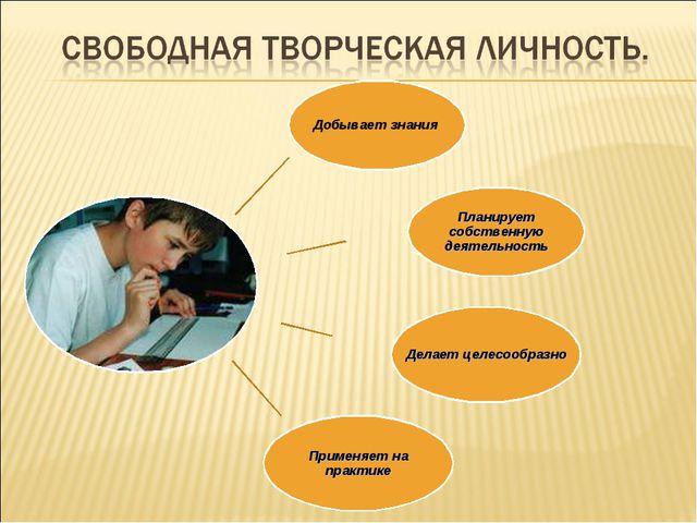 Добывает знания Планирует собственную деятельность Делает целесообразно Приме...