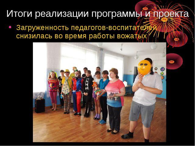 Итоги реализации программы и проекта Загруженность педагогов-воспитателей сни...