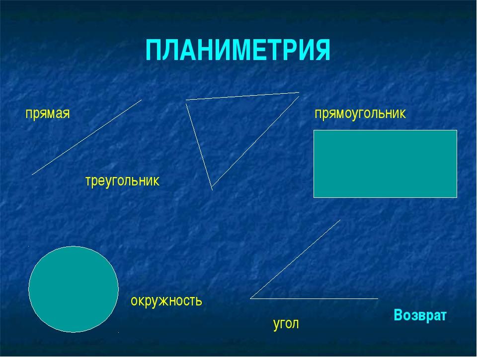 ПЛАНИМЕТРИЯ прямая треугольник окружность прямоугольник угол Возврат