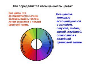 Все цвета, что ассоциируются с огнем, солнцем, жарой, теплом, летом относятс
