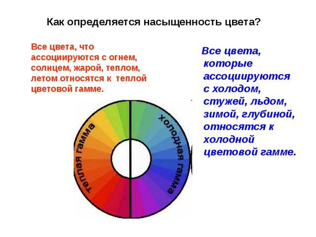 Все цвета, что ассоциируются с огнем, солнцем, жарой, теплом, летом относятс...