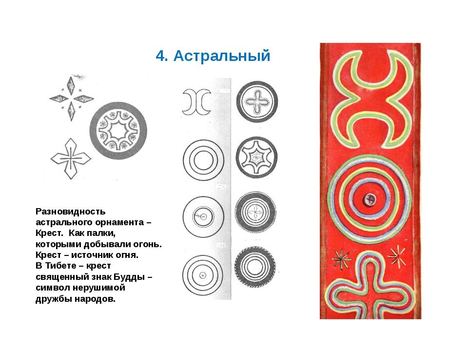 4. Астральный Разновидность астрального орнамента – Крест. Как палки, которы...