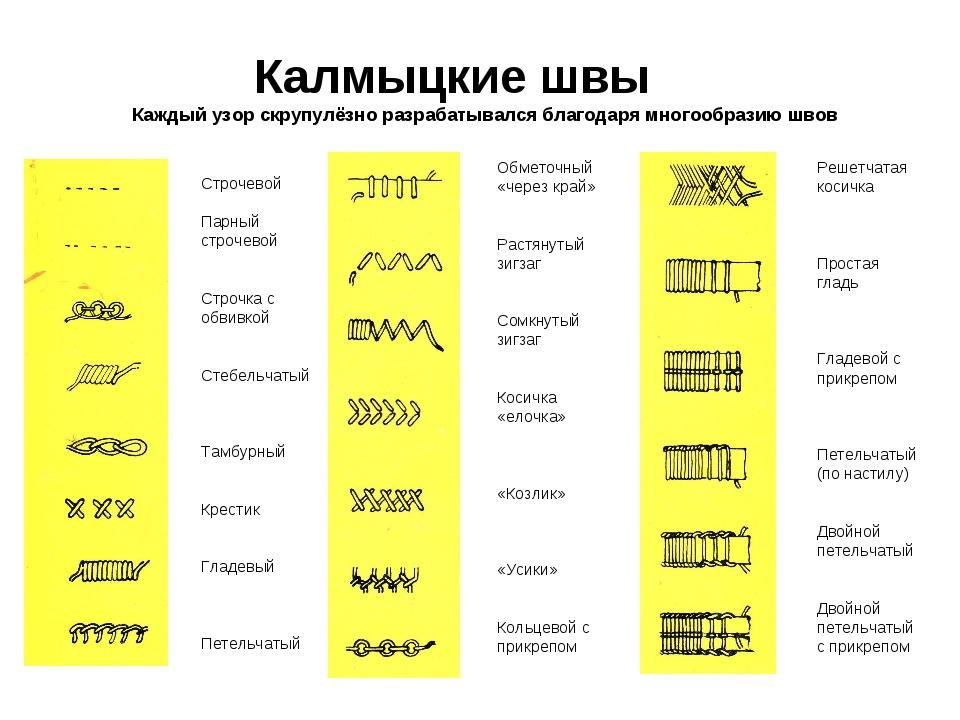 Калмыцкие швы Каждый узор скрупулёзно разрабатывался благодаря многообразию...
