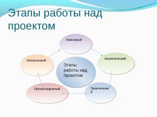 Этапы работы над проектом Этапы работы над проектом Поисковый Аналитический П
