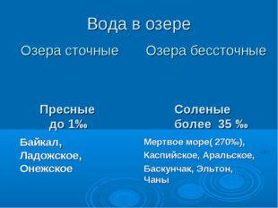 Вода в озере Пресные до 1‰ Соленые более 35 ‰ Байкал, Ладожское, Онежское Мер